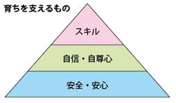 sodachi-zu.jpg
